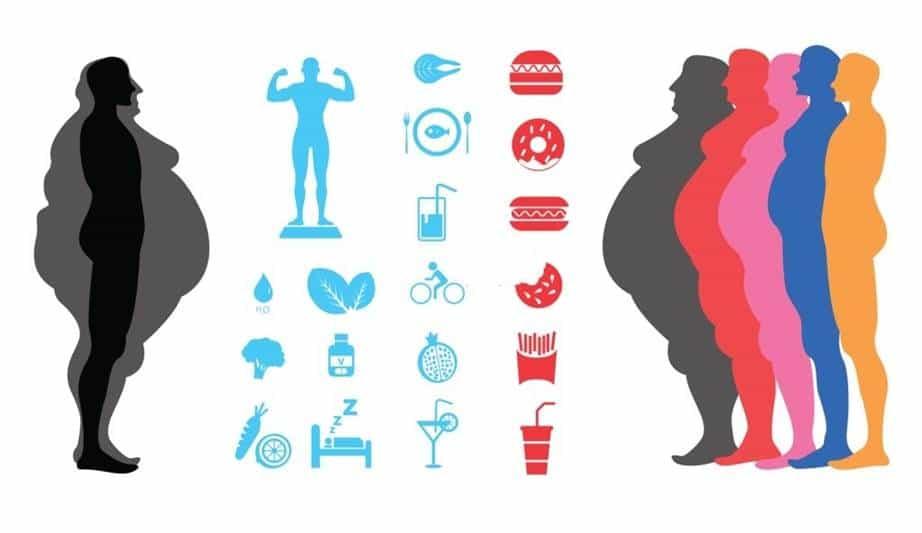 obesidad-y-cambios-físicos